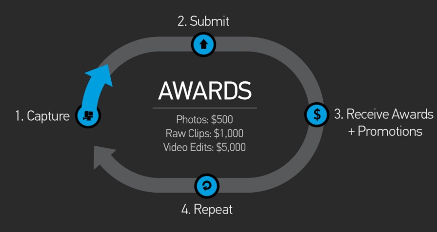 gopro-awards