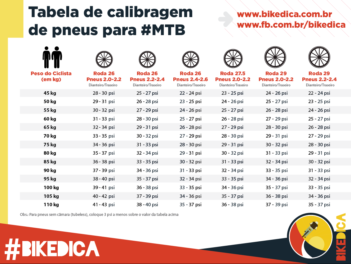 BD-BikeDica-Tabela-Calibragem-Pneu-MTB